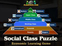 Social Classes Puzzle Social class pyramid Social class Fun education