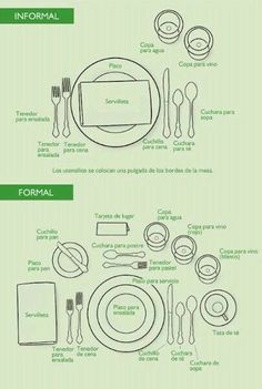 Mesa protocolo - this would be good to use for teaching food/etiquette for senior high Good Manners, Table Manners, Spanish Classroom, Teaching Spanish, Etiquette And Manners, Food Vocabulary, Kitchen Cabinet Organization, Kitchen Cabinets, Spanish Lessons