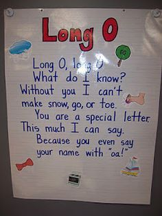 anchor charts on money - Google Search