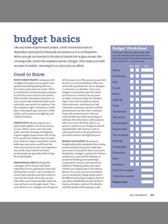 remodeling budget