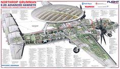 E-2D Advanced Hawkeye cutaway