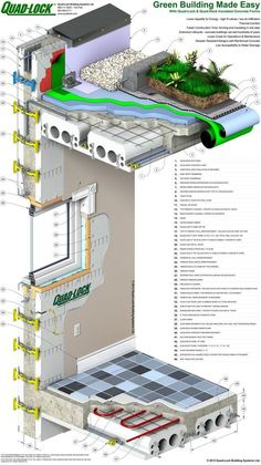 8 Competent Tips AND Tricks: Roofing Architecture Detail roofing architecture house.Bedroom Roofing Ideas flat roofing section. Architecture Durable, Green Architecture, Sustainable Architecture, Sustainable Design, Architecture Design, Residential Architecture, Contemporary Architecture, Pavilion Architecture, Landscape Architecture