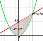 Matemaks - matematyka maksymalnie prosta. Zestaw rozwiązanych zadań z arkuszy…