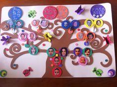 7 mejores imágenes de arbol genealogico infantil | arbol genealogico infantil, arbol genealogico, arbol genealogico para niños