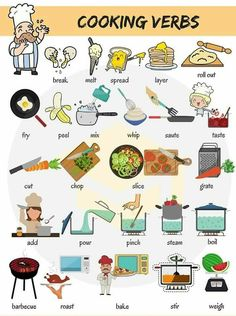 List of different types of verbs for kids in English. Learn these frequently used verbs with verbs pictures to improve and enhance your vocabulary in English. English Writing Skills, Learn English Grammar, English Vocabulary Words, Learn English Words, English Phrases, English Language Learning, English Lessons, Teaching English, German Language