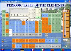 Information for kids about the atomic number and the periodic table cool periodic table with molar mass urtaz Gallery