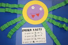 Spider facts- a spider has 8 legs, 8 eyes, 2 fangs & 2 body parts. Make a spider according to the facts.