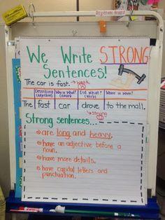 writing anchor charts, sentence writing, anchors, write strong, strong sentenc