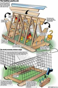**I wonder if the bottom illistration could be made from PVC pipe?** The City Chicken Chicken Tractor Gallery compiled by Katy Backyard Chicken Coops, Chicken Coop Plans, Building A Chicken Coop, Diy Chicken Coop, Chickens Backyard, Chicken Feeders, Small Chicken Coops, Farm Chicken, Chicken Coup