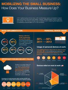 Citrix Mobile infographic screenshot