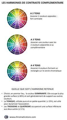 Créer des harmonies de contraste complémentaire à 2, 3 ou 4 tons. www.chromaticstore.com