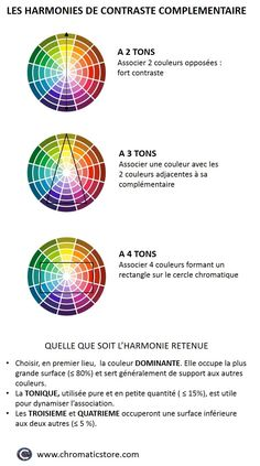 Pellmell Creations: 5 tips and tricks in decoration - Trend Design Home App 2019 Web Design, Design Home App, House Design, Color Harmony, Color Psychology, Art Deco Design, Color Theory, Mandala Art, Vintage Home Decor