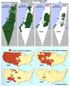 Historical demographic trajectory of Palestinians and Amerindians respectively: Comparison between Israel and the US.