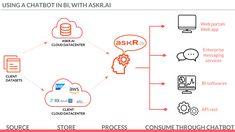 [ #Startup 🚀 #BIGDATATECH #IA ] ⭐️ #AskR : un chatbot compatible avec #Qlik : évitez le syndrome du frigo ! 🤖 #innovation #businessintelligence #BI #dataviz #chatbot #AI #bigdata #business #insights #pros  Suivez 👉 @askr_ai 🐦  🌓 En savoir + ◉ https://start-up-innovation.fr/askr-ai-un-chatbot-compatible-avec-qlik-evitez-le-syndrome-du-frigo/