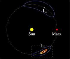 HELLBLOG: Restos de planeta destruído encontrados na órbita ...