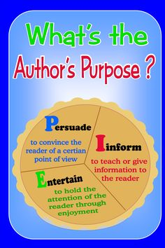 Author S Purpose Entertain Worksheets for all   Download and Share ...