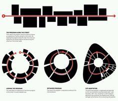 architecture diagram _ BIG architects chosen to design europacity, france Cultural Architecture, Architecture Design, Landscape Architecture, Architecture Portfolio, Architecture Program, Classical Architecture, Ancient Architecture, Floating Architecture, Pavilion Architecture