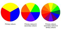 1000 images about understanding colour theory on - Show color wheel ...
