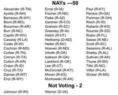 FEEL HELPLESS? The Orlando shooter was on the FBI's radar as a known ISIS sympathizer but still able to legally buy guns. Here are the 50 Senators who voted NO to close the terror gap to make background checks mandatory on all gun sales.  Call them. Tweet them. Email them. LET THEM HEAR YOU ROAR!