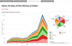 Tweeting resolutions [Interactive]