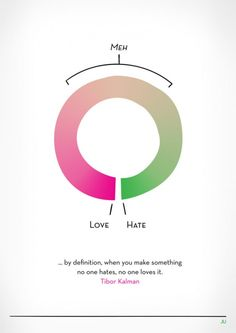 when no one hates something, then no one loves it