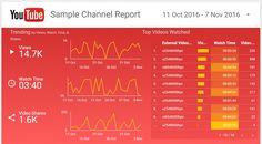 Google Data Studio | Resources | Data Driven Journalism