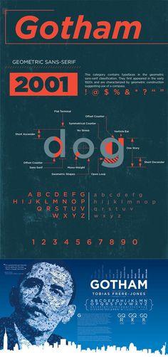 Шрифт Gotham Pro
