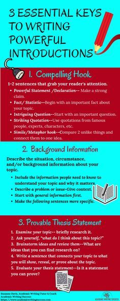 How To Write A Strong Introduction To A Research Paper Research Paper Writing Introductions Learn Facts