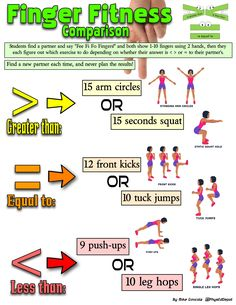 Most activities can be used for free by clicking on them for a larger image to project or use with a TV/devices in class. Click the TPT button to purchase to support my work. Physical Education Lesson Plans, Physical Activities For Kids, Elementary Physical Education, Elementary Pe, Pe Activities, Health And Physical Education, Fitness Activities, Fitness Games For Kids, Gym Games For Kids