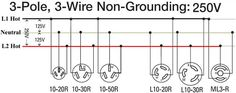 How to wire 120 volt outlet and plug Electrical