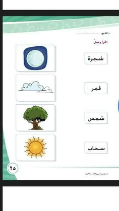 Arabic Alphabet Letters, Learn Arabic Alphabet, Alphabet Crafts, Tracing Letters, Alphabet Worksheets, Profit And Loss Statement, Kids Planner, Arabic Lessons, Teaching Phonics