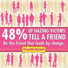 Statistics show that hazing victims are more likely to tell a friend that they were hazed than an advisor or an official. If someone close to you was hurt or felt mistreated, do you know what to do? #LeadByChange