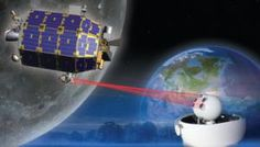 09/06/2013 - Pew! Pew! Pew! NASA Moon Probe Carries Space Laser for Big Tech Test