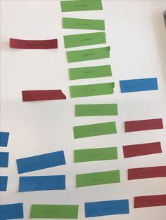 Systemisk funktionel lingvistik - opbyg sætninger ved hjælp af: deltagere, processer, omstændigheder og forbindere.
