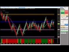 30 day moving average - October 2015   VIDEO: Auto Trend Line and Channel Break Signals with Customizable ... Moving Average, 30 Day, Channel, October, Videos