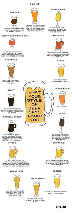 What Your Style of Beer Says About You #Beers