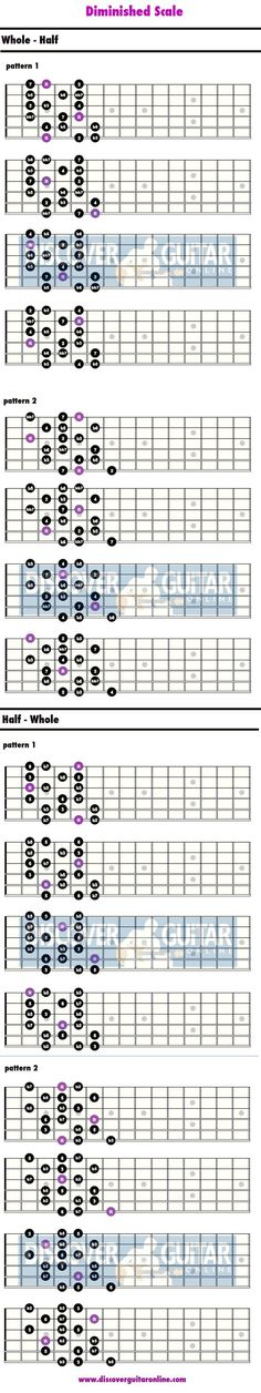 Diminished Scale Discover Guitar Online, Learn to Play Guitar Music Theory Guitar, Jazz Guitar, Guitar Songs, Acoustic Guitar, Guitar Chords And Scales, Guitar Chord Chart, Guitar Lessons For Beginners, Music Lessons, Guitar Exercises