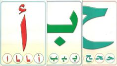 Teaching your child the Arabic Alphabet - Abi Homeschools Too