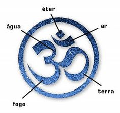 Love this. 5 elements. Water, Earth, Fire, Air, Ether. <3