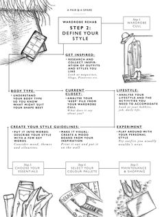 APAS Wardrobe Rehab Step 2: Defining your style #howtowear
