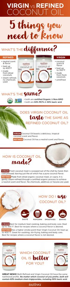 Virgin vs Refined Coconut Oil 5 Things You Need To Know kitchen.nutiva.com Infographic Nutiva Organic Kitchen Recipes