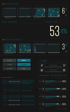 Altered Carbon on Behance Data Dashboard, Altered Carbon, Maxon Cinema 4d, Dashboards, Interactive Design, Alters, Ui Ux, Adobe, Sci Fi