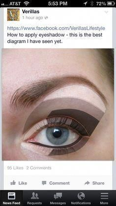 When it comes to eye make-up you need to think and then apply because eyes talk louder than words. The type of make-up that you apply on your eyes can talk loud about the type of person you really are. Eye Makeup Tips, Smokey Eye Makeup, Skin Makeup, Beauty Makeup, Makeup Eyeshadow, Eyeshadow Ideas, Makeup Brushes, Eyeshadow Guide, Makeup Guide