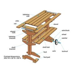 Illustration: Gregory Nemec | thisoldhouse.com | from How to Build a Rolling Grill Table