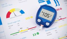 Type 2 diabetes is one of the most prevalent health problems in the US, yet there are still many undiagnosed cases. Learn about your diabetes risk.