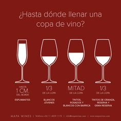 Unas pequeñas indicaciones de como servir cada vino para poder apreciarlo de la mejor manera.
