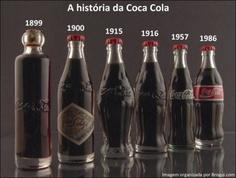 history of coca cola bottles