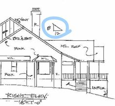 Learn how to measure roof slope and roof pitch during a home inspection. Roof Covering, Roof Styles, Roofing Systems, Math Pics, Roof Pitch, Floor Plans, Menu, Houses, Cabin