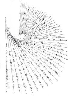 Iannis Xenakis Polytope de Montréal, position et nomenclature des points lumineux. (1967)