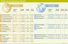 Holiday Inn Bogotá Airport, Park 10 y Bastion, reyes del WiFi en hoteles del país Bastion, Reyes, Wifi, Map, Leaving Home, Abundance, Hotels, Countries, Location Map